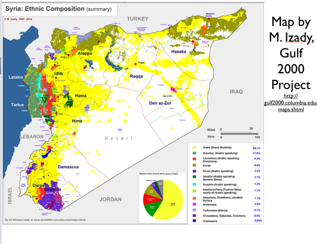 Syria-Ethnicity-Summary-Map